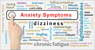 a board with lots of anxiety sympoms listed with the word anxiety symptoms being the biggest boldest word